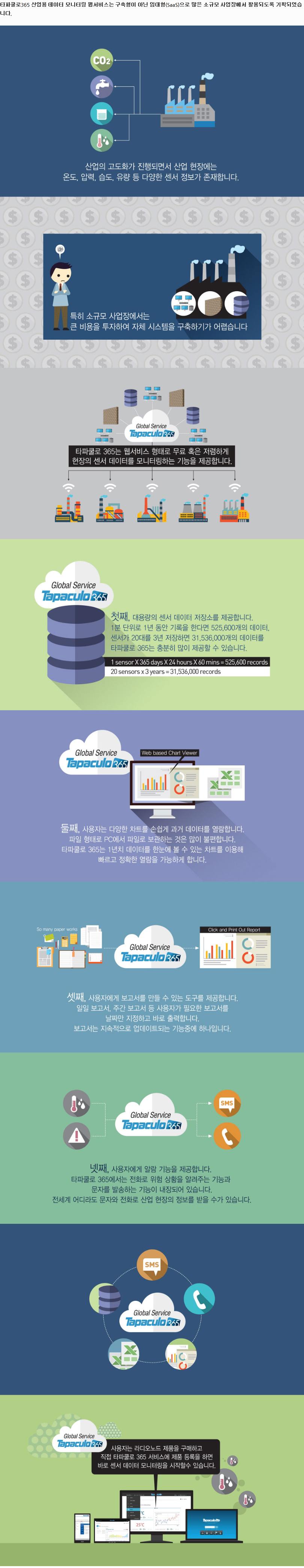 (주)와이즈맥스 Tapaculo365 cloud 서비스