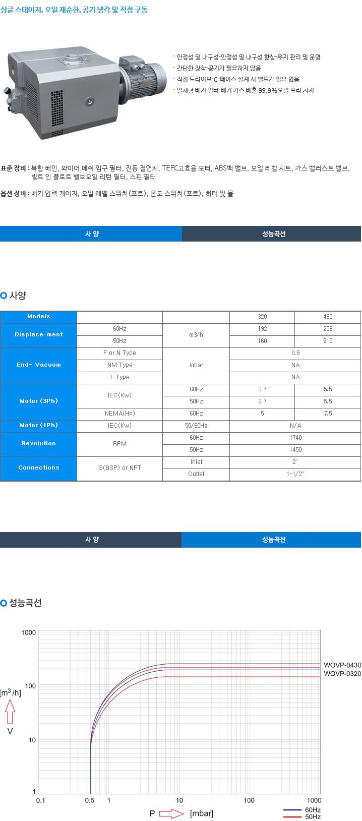 원창진공(주)  WOVP-0320/0430 1