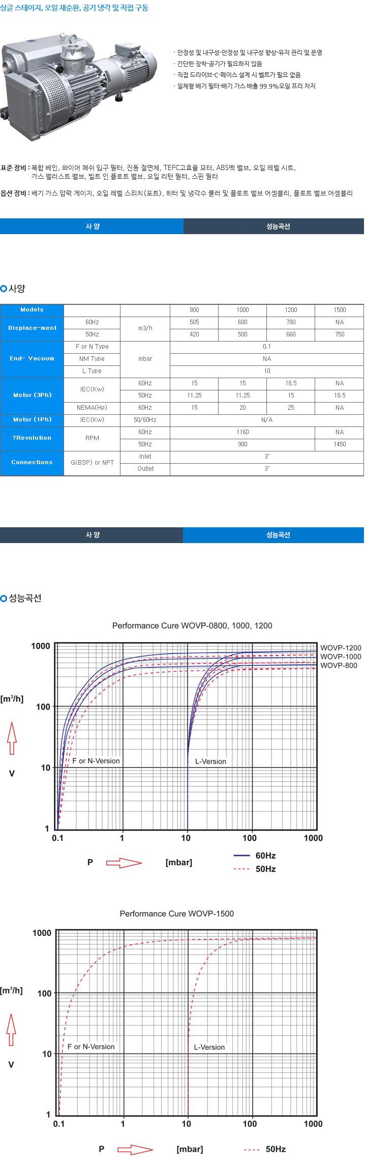 원창진공(주)  WOVP-0800,1000/1200,1500 1
