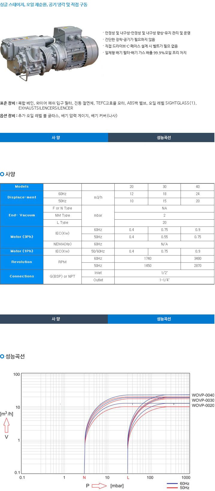 원창진공(주)  WOVP-0020/0030/0040 1