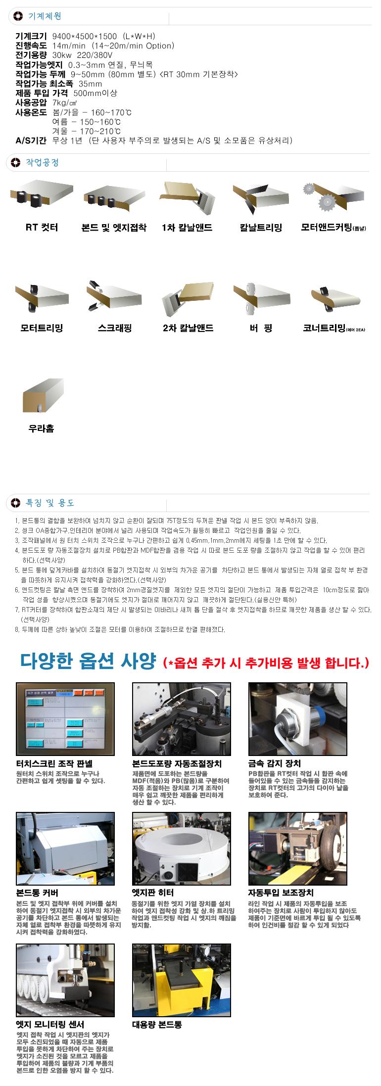 (주)성화우드라인 더블 엣지밴딩기 SHDEB-RT6701AEH 1