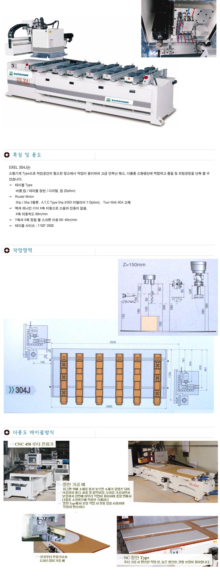 (주)성화우드라인 포인트보링기 EXEL-304J