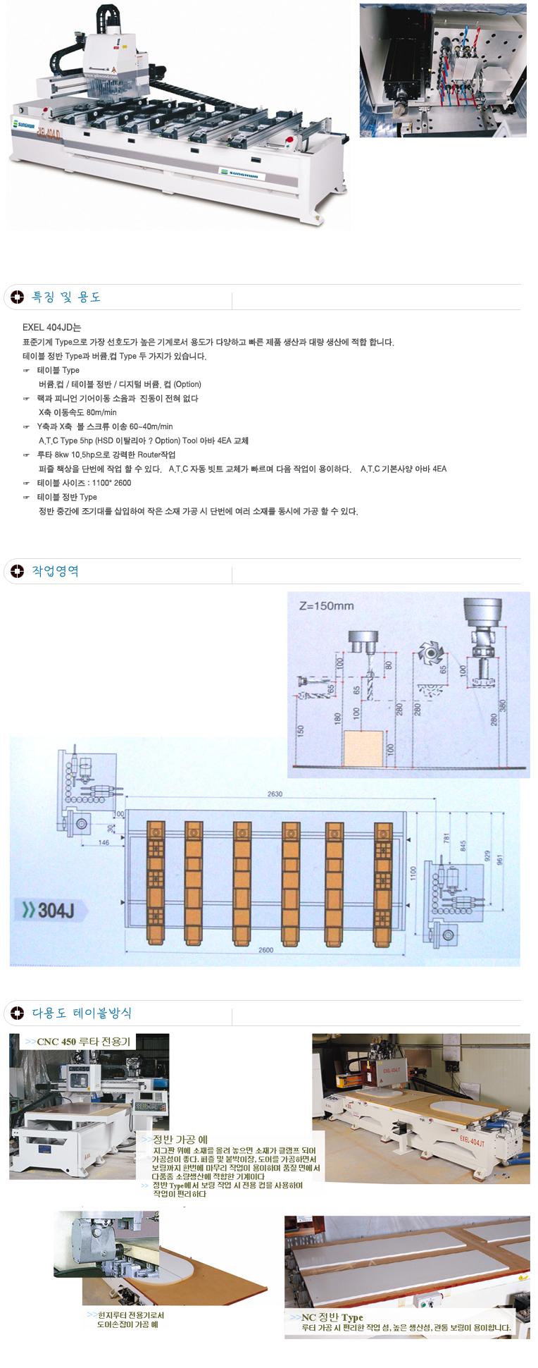 (주)성화우드라인 포인트보링기 EXEL-404JD