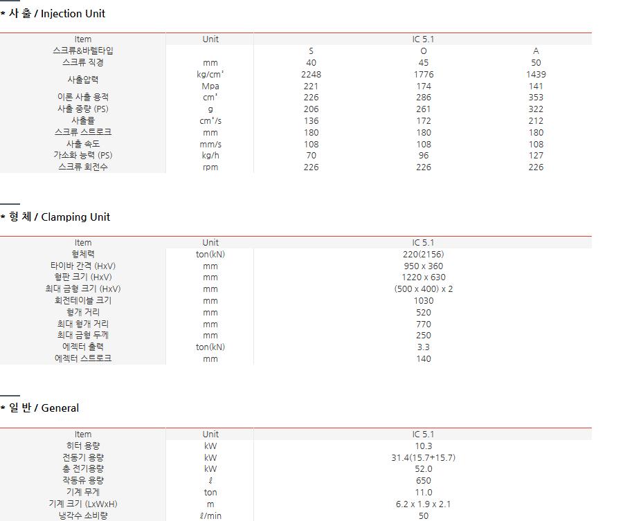 (주)우진플라임 2중(2색) 유압식 사출성형기 NC Series 4