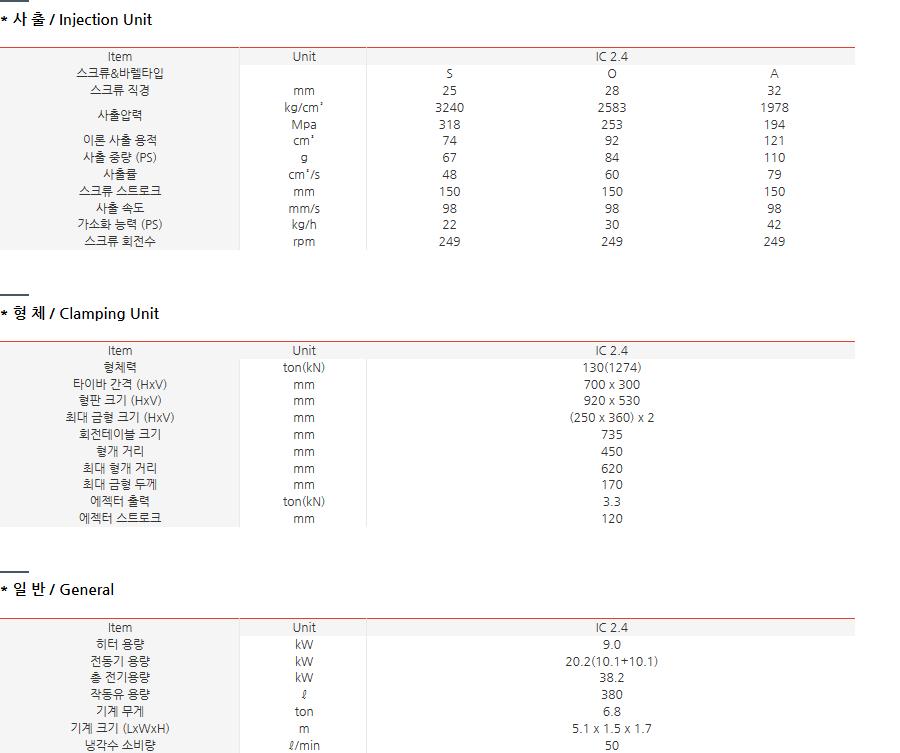 (주)우진플라임 2중(2색) 유압식 사출성형기 NC Series 3