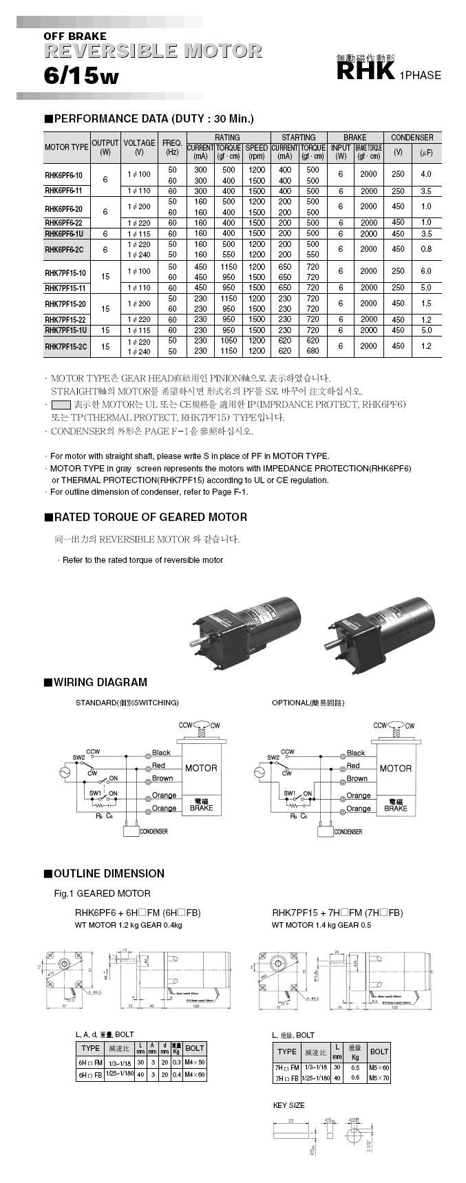 Woojin Servo Brake Motor HK-Series 1