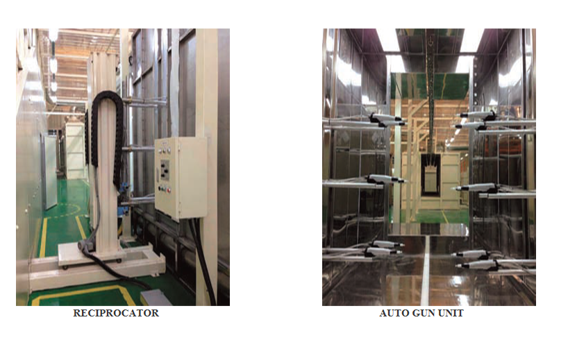 Woomin Technology Powder Coating System  1