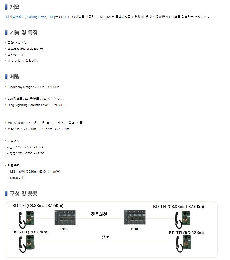 (주)우리별 다기능전화기  1