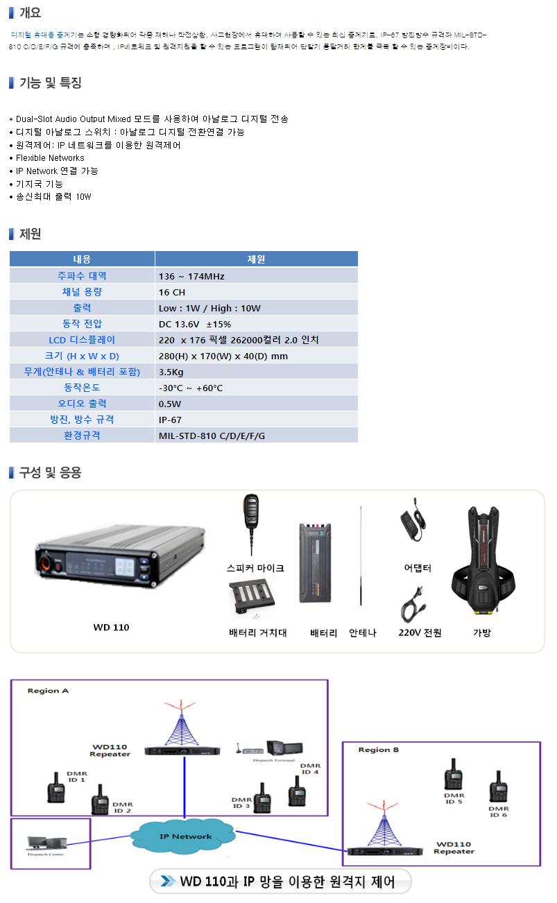 (주)우리별  DPR-WD110 1