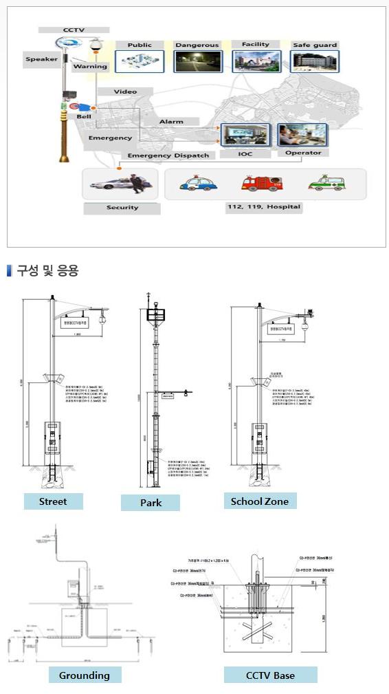 (주)우리별 CCTV System  1