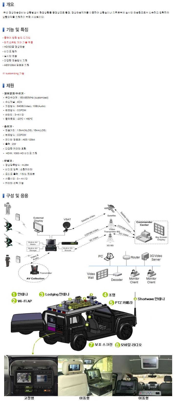 (주)우리별 무선영상전송장비  1