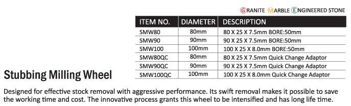 WOOSUK Stubbing Milling Wheel SMW-Series