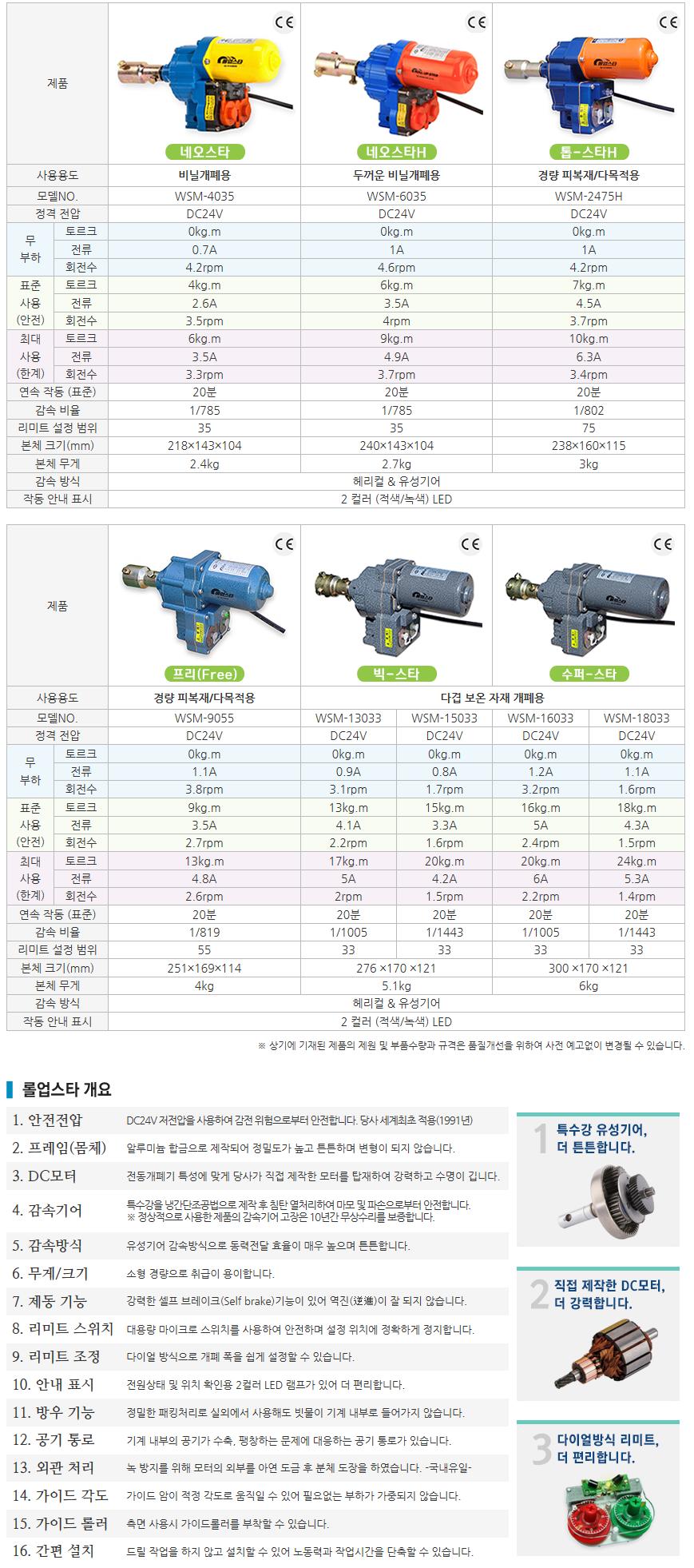 (주)우성하이텍 자연환기창 제어시스템  2