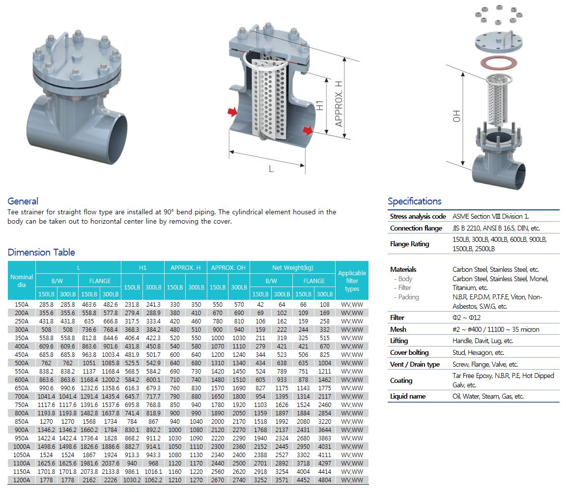 Woosungflowtec Straight Flow Type M/N:T3R, M/N:T3W(WV&WW) 1