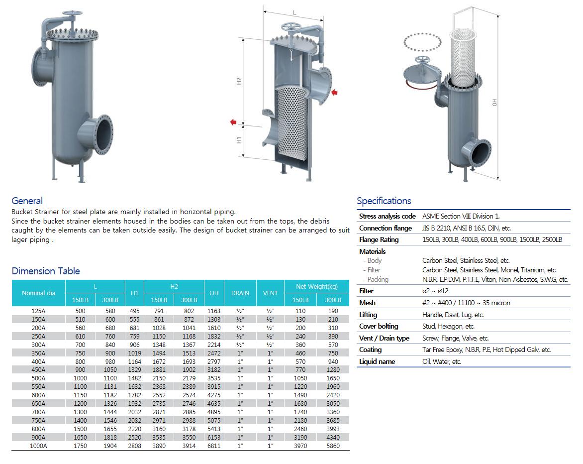 Woosungflowtec Bucket Strainer for Steel Plate M/N:BS1, M/N:BS2 1