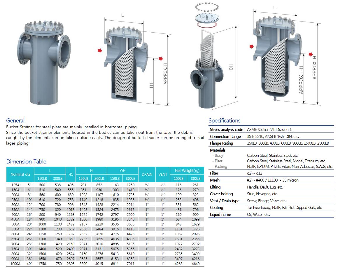 Woosungflowtec Bucket Strainer for Steel Plate M/N:BS1, M/N:BS2