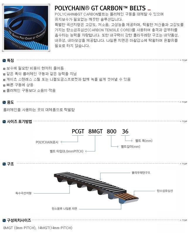 우양비티씨(주) Timing Belt  6