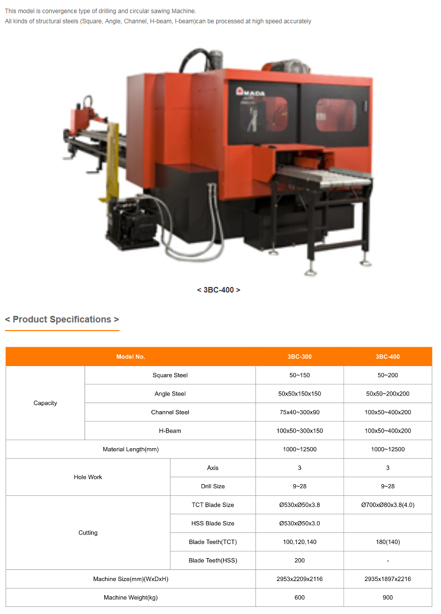 WOOYOUNG Drilling and Cutting Machine 3BC-300 / 400