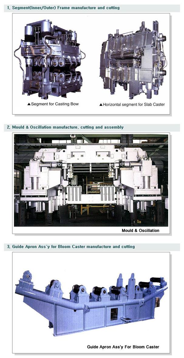 World Ace Tech Corp. Iron & Steel Making Facilities