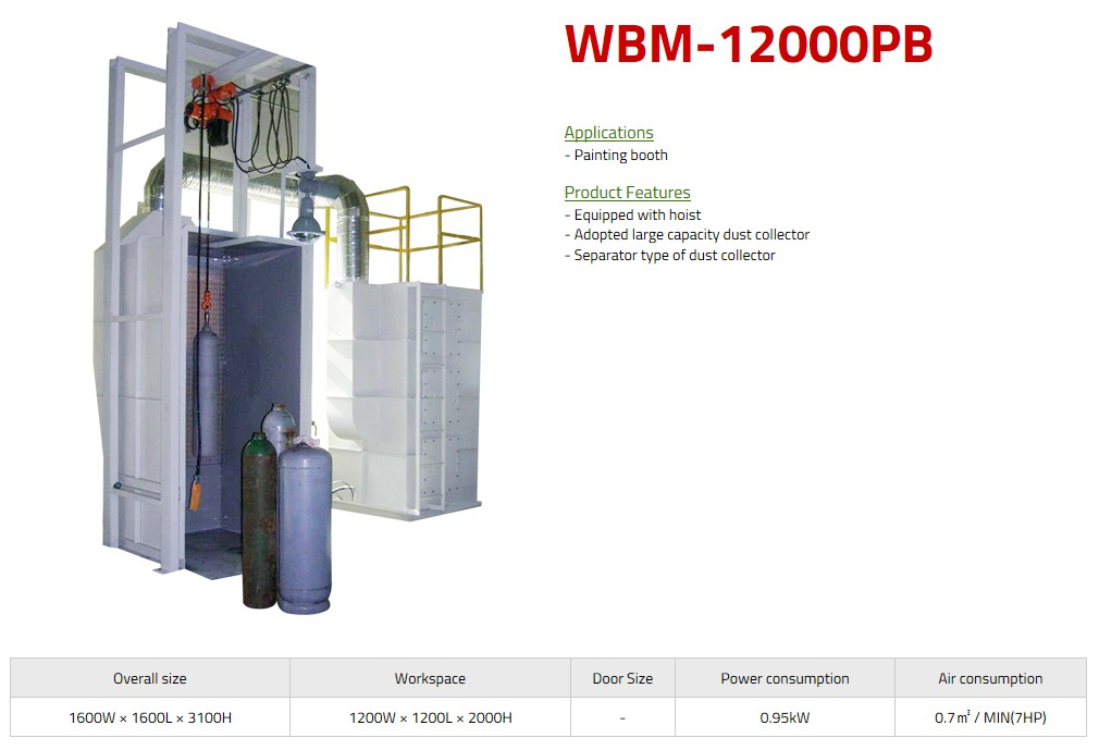 WORLD BALST Paint Booth WBM-12000PB