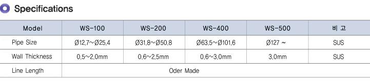 WOOSUNG MACHINE Tube Mill Machine WS-Series 1