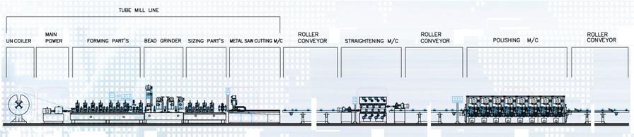 WOOSUNG MACHINE Polishing Machine WS-Series 1