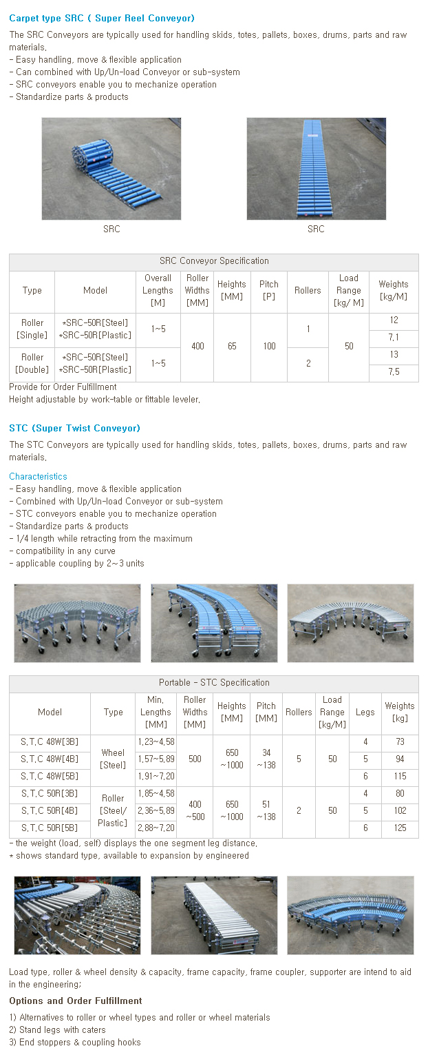 WOOYANG PRECISION Portable Gravity Roller Conveyor S.T.C -Series