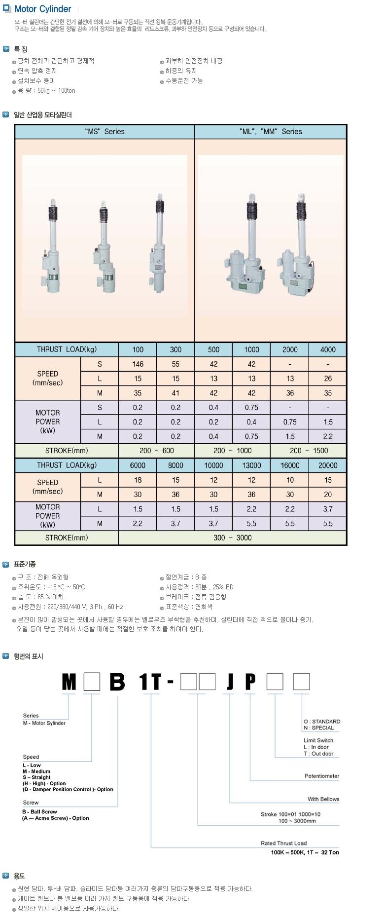 신화기연(주) 모터 실린더 M Series 1