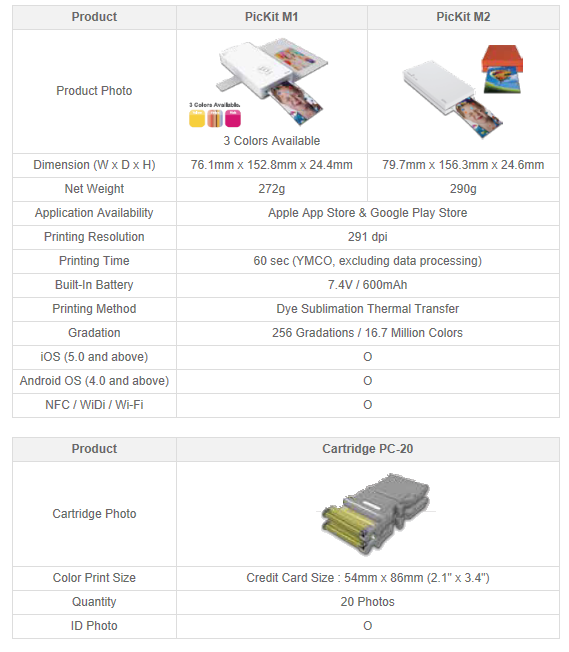 XMPD Mobile Photo Printer PicKit  3
