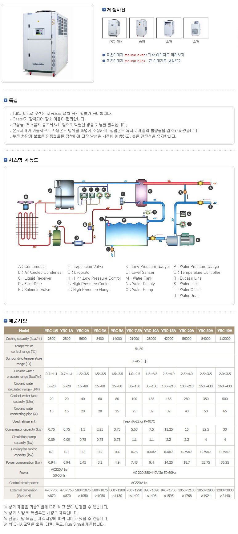 (주)예스쿨 공냉식 일체형 냉각기 YRC-A Series
