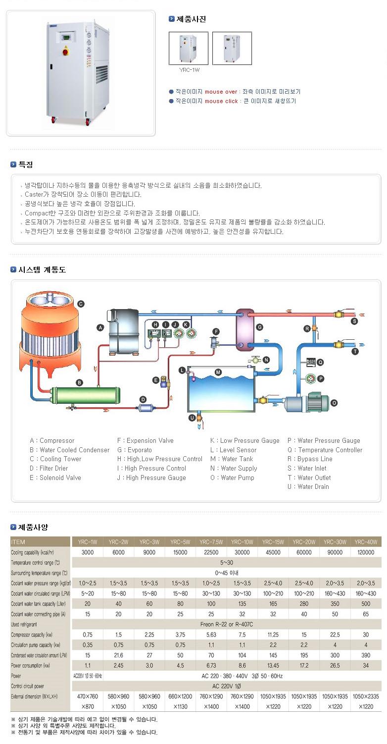 (주)예스쿨 수냉식 일체형 냉각기 YRC-W Series