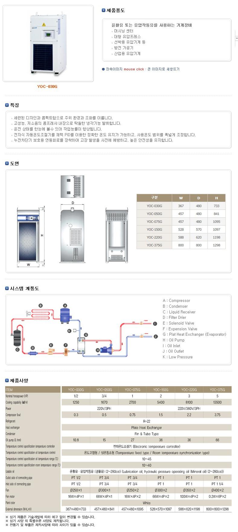 (주)예스쿨 공냉식 일반형 냉각기 YOC-G Series