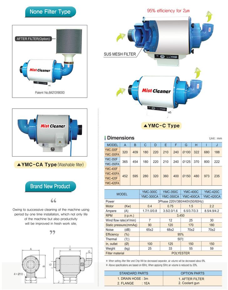 YHB Non Filter Mist Cleaner YMC-C Type