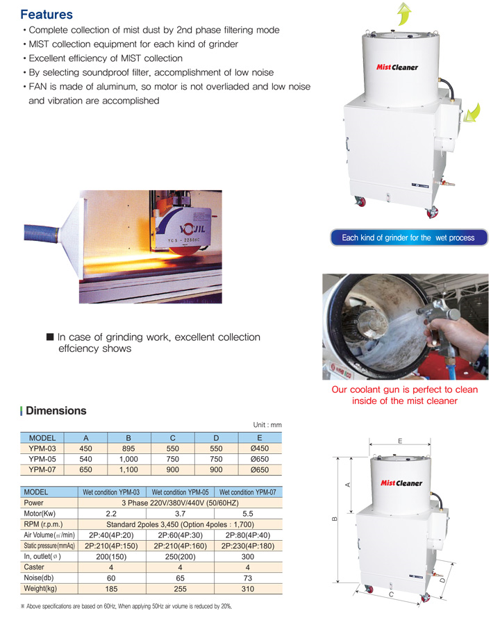 YHB Coolant Cleaner YCC-30/31