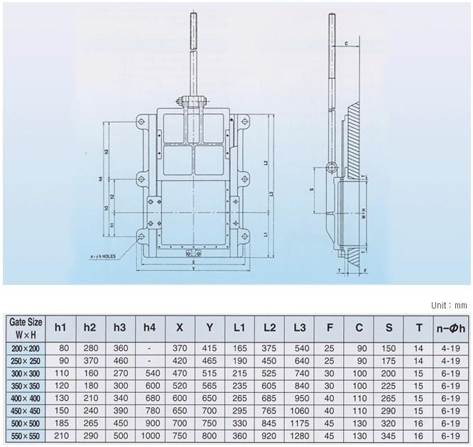 Yi Hwan Industry Sluice Gates (Rectangular)