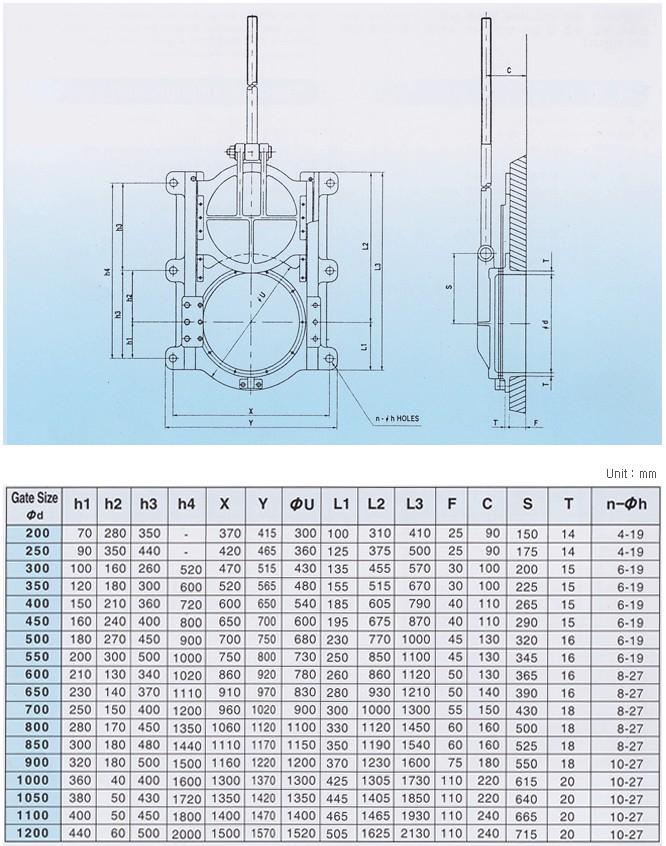 Yi Hwan Industry Sluice Gates (Circular)