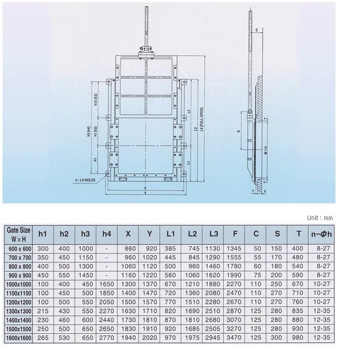 Yi Hwan Industry Sluice Gates (Rectangular)  1