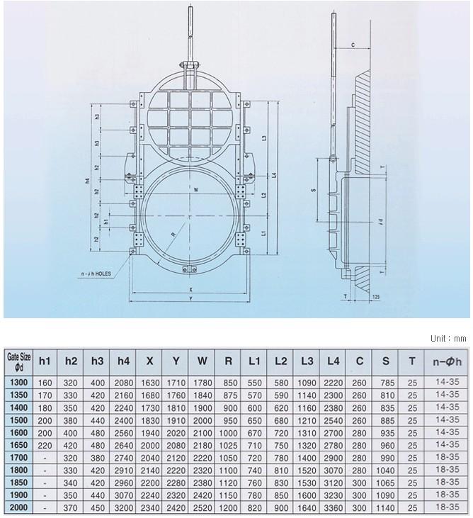 Yi Hwan Industry Sluice Gates (Circular)  1