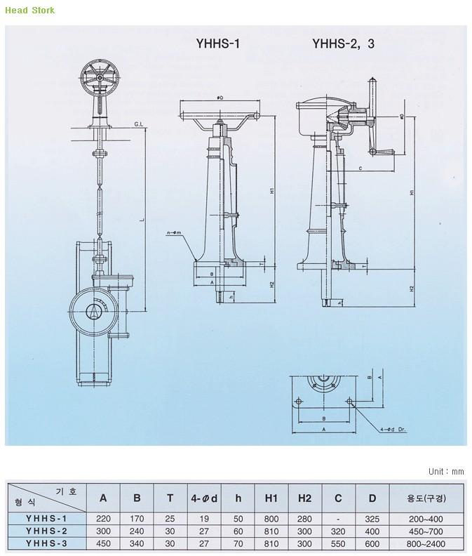 Yi Hwan Industry Electric Head Stork YHHS Series