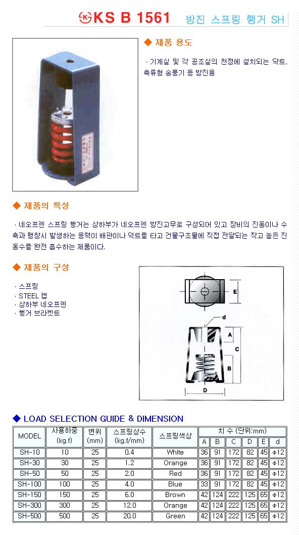 (주)와이제이산업 스프링행거 SH-Series