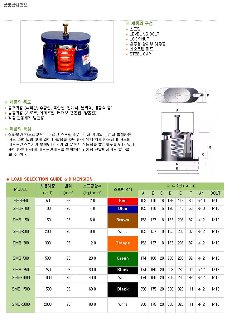 (주)와이제이산업 방진스프링마운트 SMB-Series