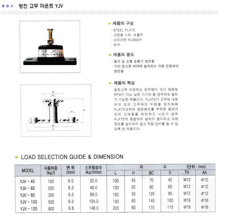 (주)와이제이산업 방진고무마운트 YJV-Series