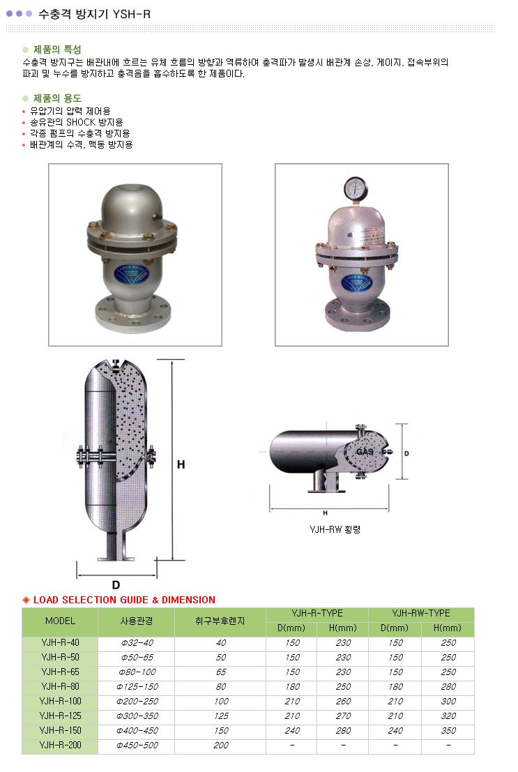 (주)와이제이산업 수충격방지구 (가스형)R 타입 YJH-R-Series