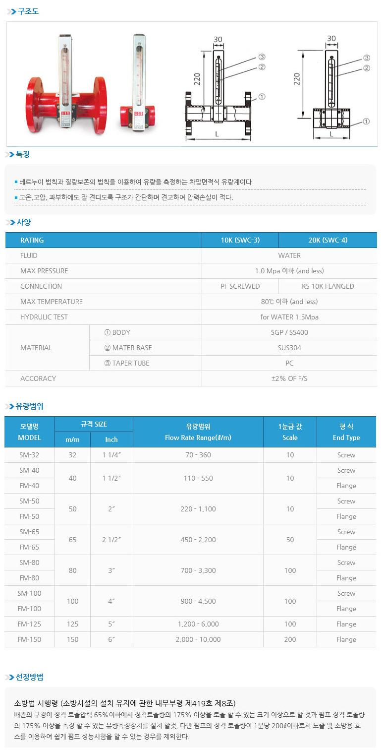 (주)와이제이산업 수충격 유량계 SM/FM-Series