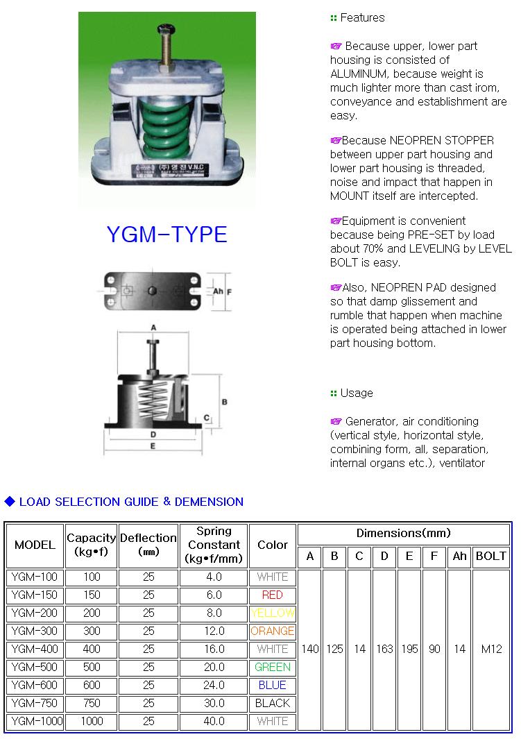 영진브이엔씨 방진스프링마운트 YGM-Type 1