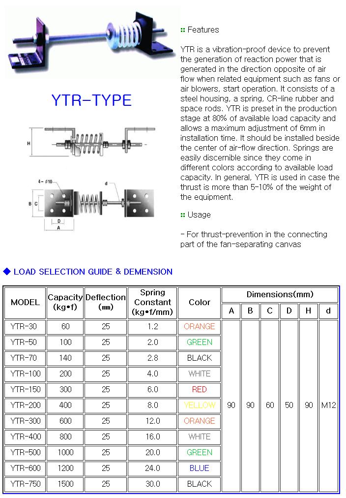 YOUNGJIN V.N.C Horizontal Thrust Restraint YTR-Type