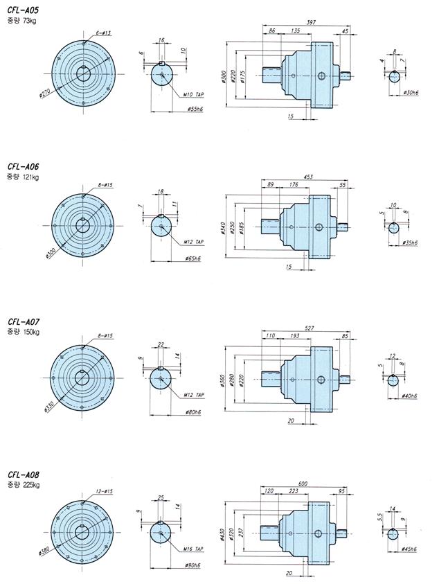 영광기업 양축형 후렌지형(CFL) 1단형