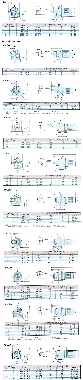 영광기업 전동기 부착형 수평형(CHM) 2단형