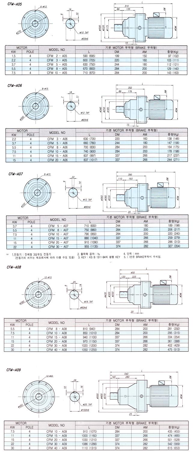 영광기업 전동기 부착형 후렌지형(CFM) 1단형