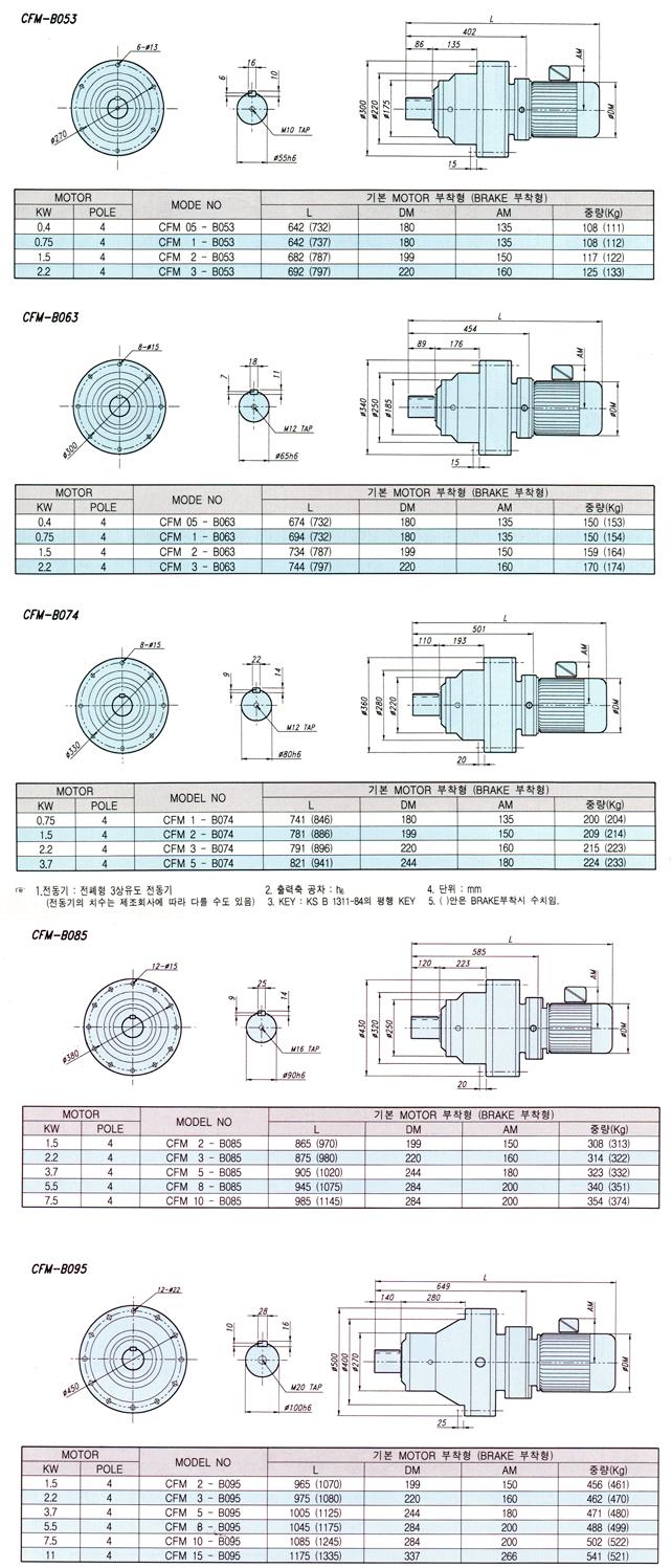 영광기업 전동기 부착형 후렌지형(CFM) 2단형